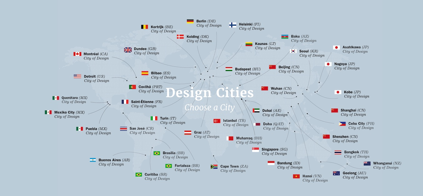 Creative Cities Network