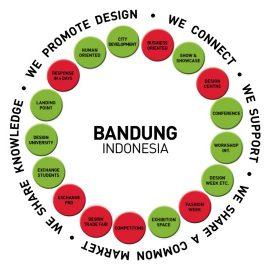 170112_Bandung Pizza