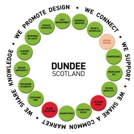 Dundee_pizza_system