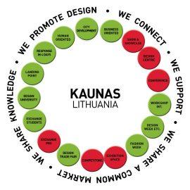 Kaunas_pizza_system