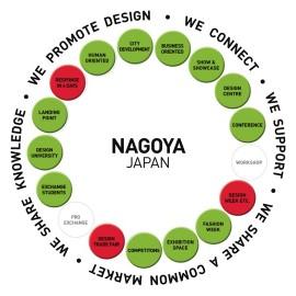 Nagoya_pizza_system