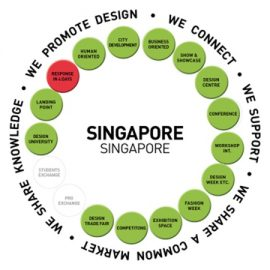 singapore_pizza_system