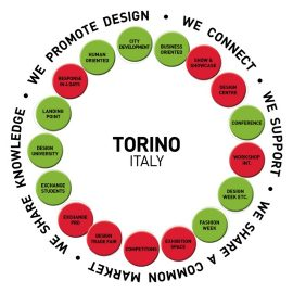 Torino_Pizza_System